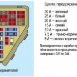 Skoda Octavia: электробезопасность